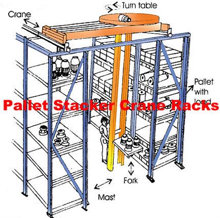 Pallet Stacker Crane Racks